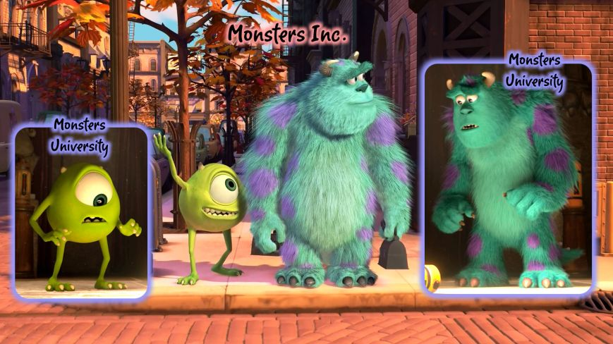 Monsters Inc. - Comparación Monsters University